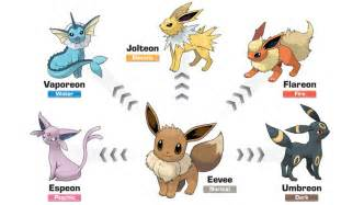 Go Pokemon All Eevee Evolutions