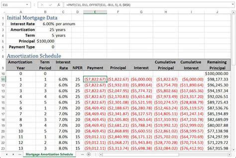 loan amortization table calculator car amortization calculator auto loan calculator with