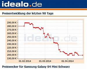 S5 Mini Preis : preisverfall bei lteren samsung smartphones ~ Jslefanu.com Haus und Dekorationen