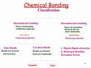 04 Chemical Bonds