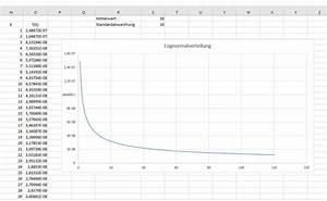 Mittelwert Excel Berechnen : excel normalverteilung lognormalverteilung berechnen ~ Themetempest.com Abrechnung