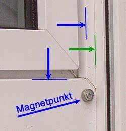 Fliegengitter Mit Rahmen : messen montieren zusammenbauen fliegengitter mit ~ A.2002-acura-tl-radio.info Haus und Dekorationen