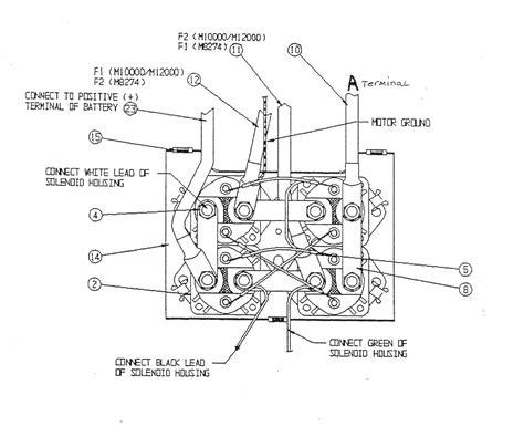 badland wireless winch remote wiring diagram free wiring diagram