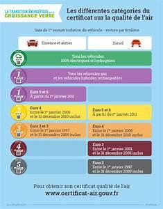 Certificat Qualité De L Air Toulouse : certificat qualit de l 39 air pics de pollution et certificat qualit de l 39 air ~ Medecine-chirurgie-esthetiques.com Avis de Voitures