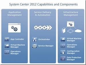 Infrastructure Planning And Design Guide For System Center 2012  U2013 Operations Manager