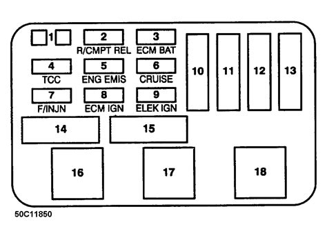 Fuse Diagram 98 Chevy 1500 by 98 Chevy Lumina Fuse Box Diagram Html Imageresizertool