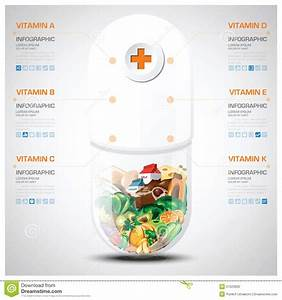 Vitamin And Nutrition Food With Pill Capsule Chart Diagram