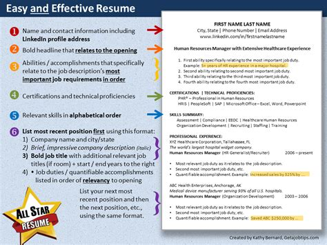 simple effective resume template wiserutips diagram of an easy and effective resume infographic