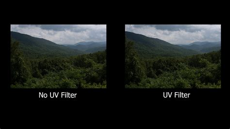 All About UV Filters