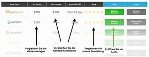 Leverage Berechnen : beste online handel broker in deutschland forex und cfds platform ratgeber ~ Themetempest.com Abrechnung
