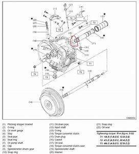 Subaru Outback Rotation Diagram  Subaru  Free Engine Image For User Manual Download