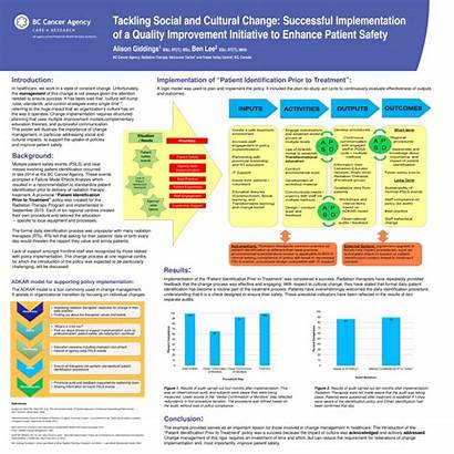 Poster Improvement Change Example Patient Safety Initiative