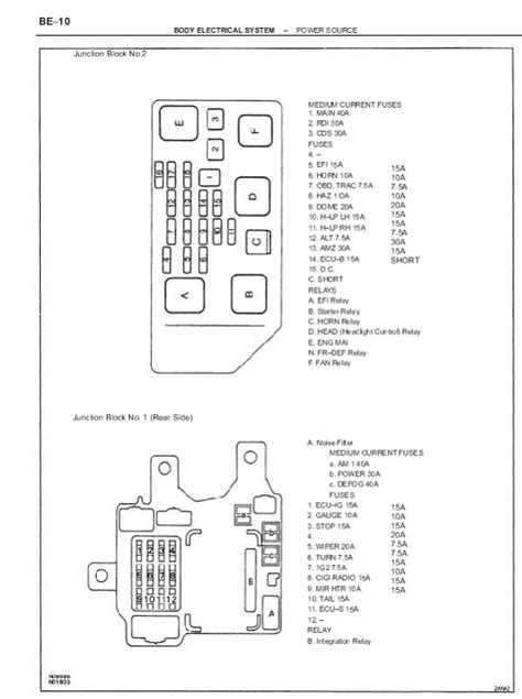 2002 Lexu Es300 Fuse Box by 1999 Lexus Rx300 Fuse Box Diagram Wiring Diagram