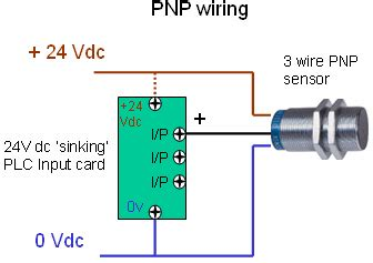 two wire inductive proximity sensors the universal donor for sensor wiring diagram electrical