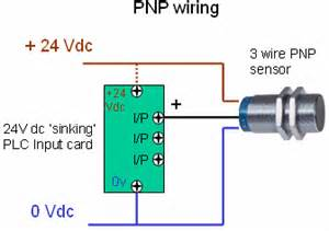 Npn Pnp Sinking Sourcing by Frequently Asked Questions