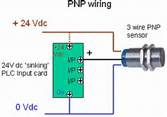 HD wallpapers common wire color for a light switch is edp.earecom ...