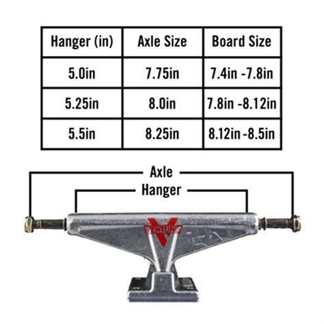 What Size Trucks Fit 825 Deck by Venture Skateboard Trucks All Sizes Rworx Shop