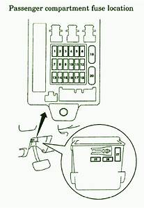 2003 Mitsubishi Lancer Compartment Fuse Box Diagram