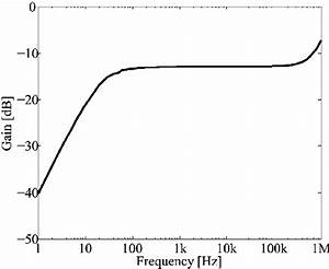 Frequency Response Of The Magnetic Amplifier Circuit  This