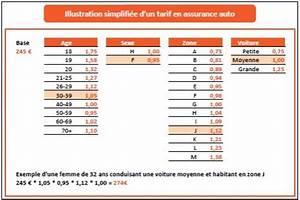 Comparateur Assurance Jeune Conducteur : codefast tests code de la route en ligne 2018 culture code assurance ~ Gottalentnigeria.com Avis de Voitures