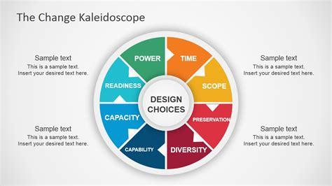 Change powerpoint template costumepartyrun powerpoint template change management choice image toneelgroepblik Choice Image