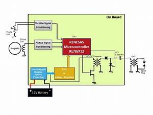 Diagram  Denso Cdi Diagram Full Version Hd Quality Cdi