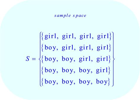 Expected Value  Number Of Boys