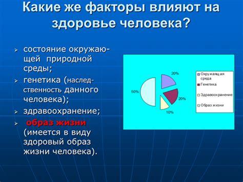 Презентация на тему Вредные привычки и их влияние на