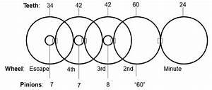 Regula 25 Movement Parts Diagram