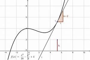Steigung Einer Quadratischen Funktion Berechnen : anzeige der steigung einer ganzrationalen funktion geogebra ~ Themetempest.com Abrechnung