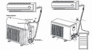 Portable Air Conditioner Wiring Diagram