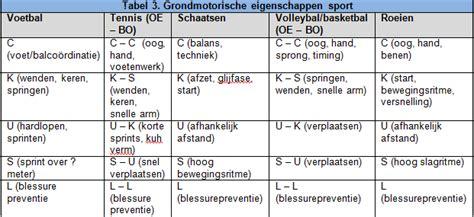 Neuropatische pijn of zenuwpijn