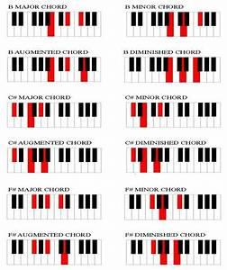 R U0026b Chord Chart