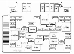 Gmc Envoy  2001   U2013 Fuse Box Diagram