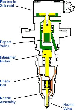 Electronic Fuel Injector Diagram by Electronic Fuel Injector Diagram Previous Wiring Diagram