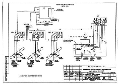 Сто газпром инструкция по расчету и проектированию электрохимической защиты от коррозии магистральных газопроводов