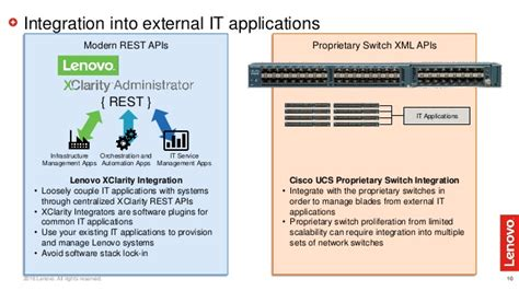 lenovo xclarity and cisco ucs manager just the facts