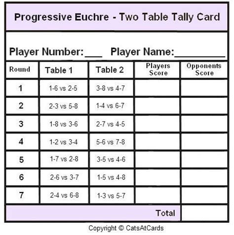 Bridge Tally Template by Progressive Euchre Two Table Tally Card Print