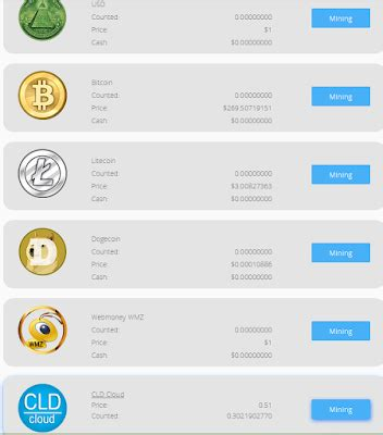 money tips how to make money cld cloud mining made