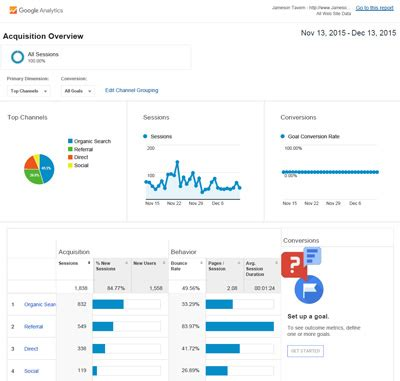 what is seo management seo management