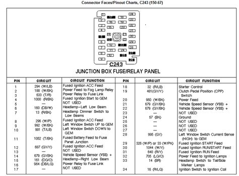 2007 ford f150 fuse box diagram 2007 image wiring similiar 1998 ford 150 fuse box keywords on 2007 ford f150 fuse box diagram