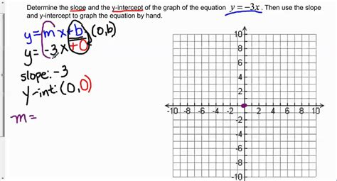Determine The Slope And Yintercept Of Y = 3x And Graph The Equation Youtube