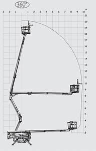 Larvbandslift Jlg X20j Plus