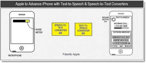 voice text iphone speech to text conversion coming to ios 5