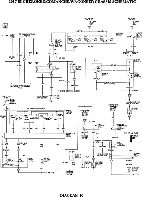 1993 Jeep Radio Wiring Diagram by G Wiring Diagram Volovets Info