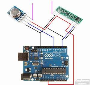 Automatiseer Je Huis Met Arduino En Klik Aan Klik Uit
