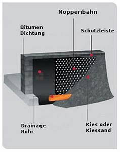 Noppenbahn Richtig Anbringen : gew hrleistet drainage und bel ftung ~ Watch28wear.com Haus und Dekorationen