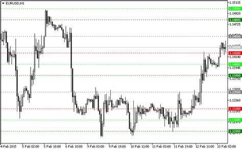 Blocks of transparent colour 4 replies. Ict Forex Indicators | Forex Growth Bot Free Download