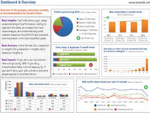 Dashboard Report Exles by Strategic Tactical Dashboards Best Practices Exles