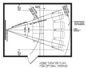 Photo Of Home Theater Floor Plan Ideas by Home Theater Design Plans